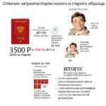 Как оформить биометрический загранпаспорт нового образца, перечень документов